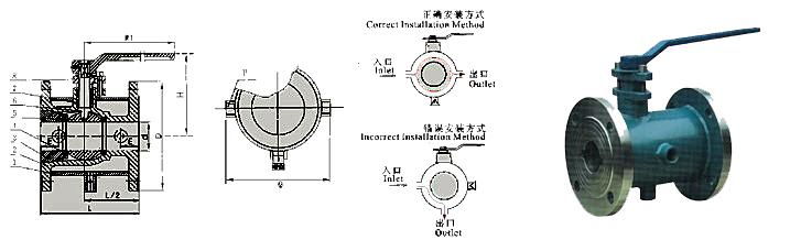 压力试验 jb/t 9092-1999